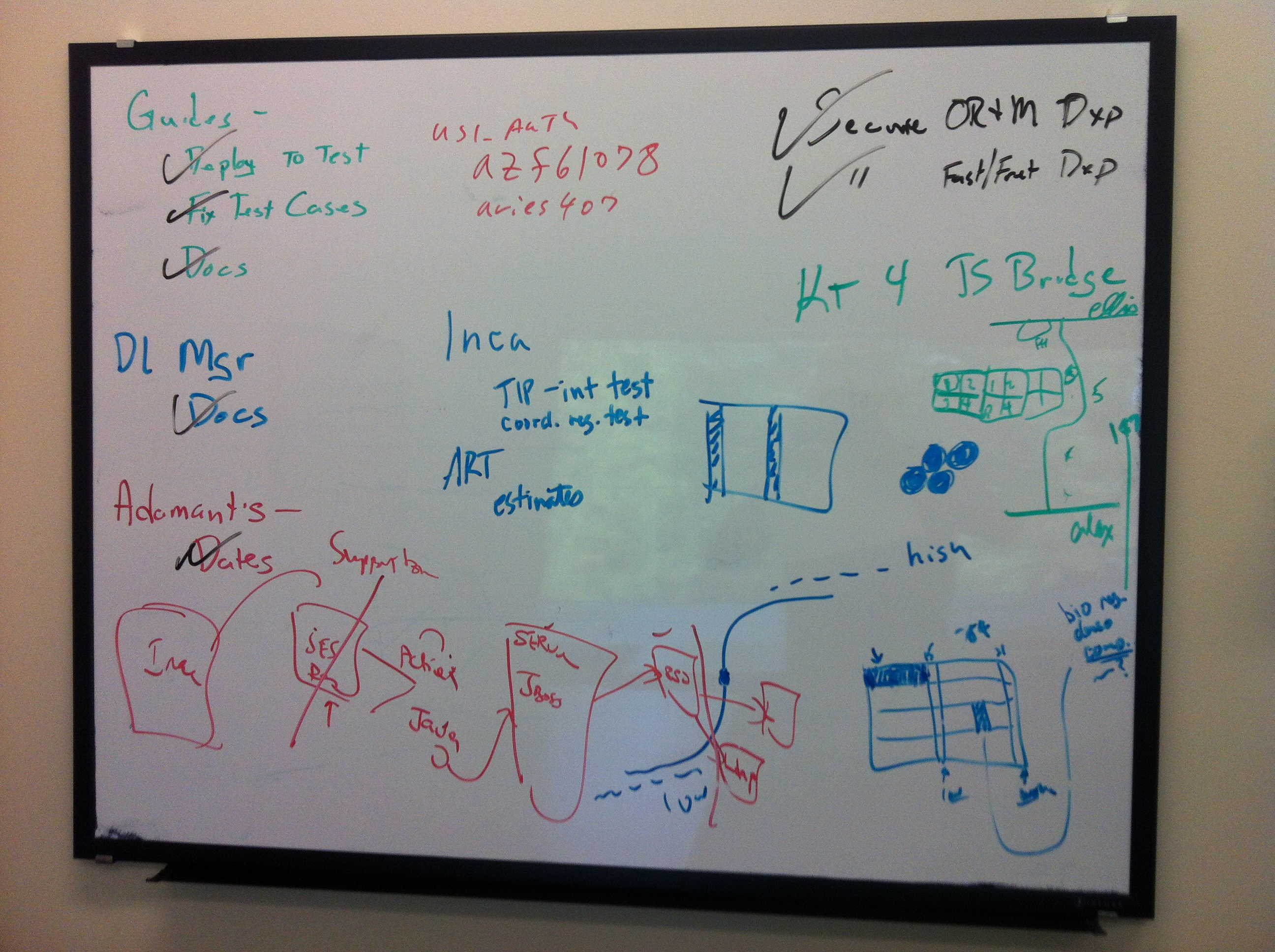 Pharma architecture and informatics whiteboards as the silo of